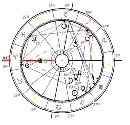 Persönliches Horoskop Berechnen : aszendent berechnen ~ Themetempest.com Abrechnung
