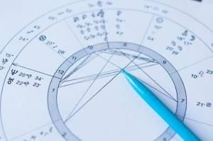 Horoskopgrafik Symbol für 2020
