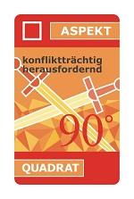 astroCard AspektkarteQuadrat zur Erklärung der aktuellen Konstellationen.