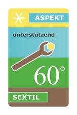 astroCard Aspekt Sextil zur Erklärung der aktuellen Konstellationen.