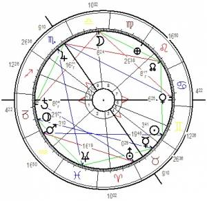 Horoskop der DSGVO