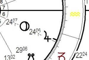 Pluto und Saturn in Konjunktion