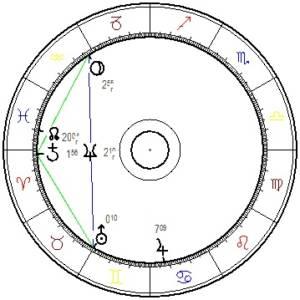 2025 - Licht am Ende des Tunnels angezeigt durch den Zeichenwechsel von Pluto, Uranus und Saturn.