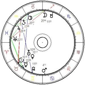 astrologische Großwetterlage im Mai 2021