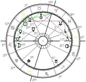 Die astrologische Großwetterlage im Juni 2021